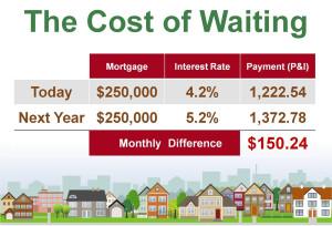 Cost-Waiting-blog