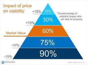 Proper-Pricing-KCM